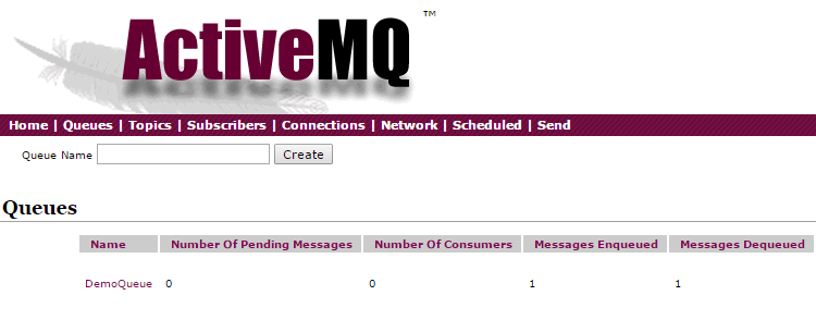 activemq tutorial