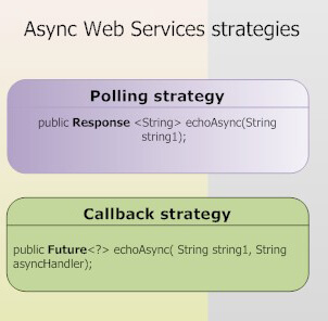 jboss web services async